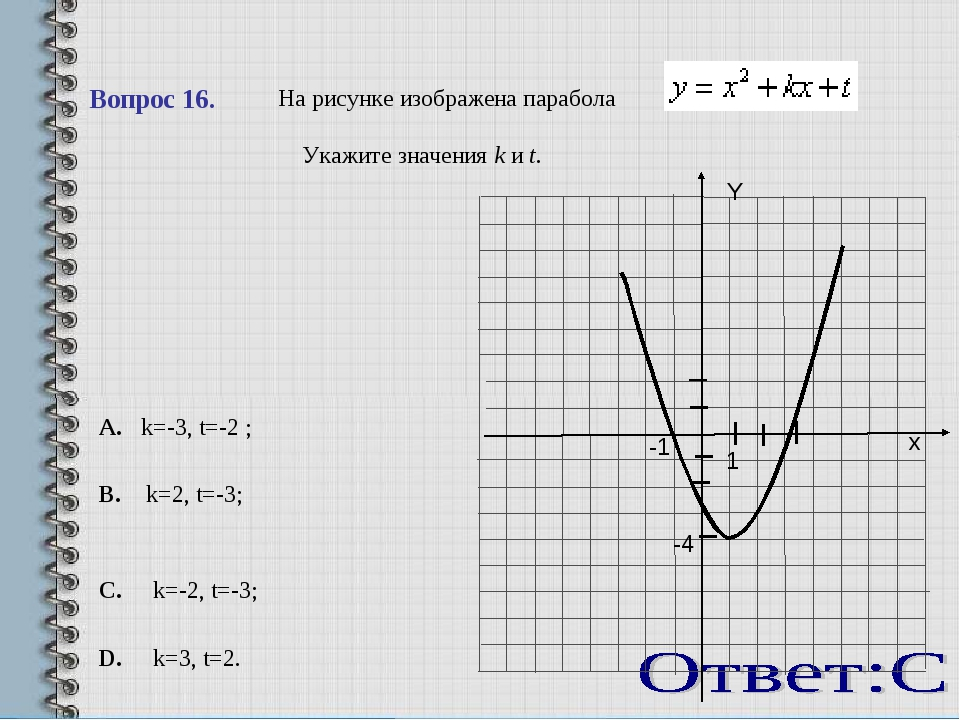 Вопрос 16.   На рисунке изображена парабола .  Укажите...