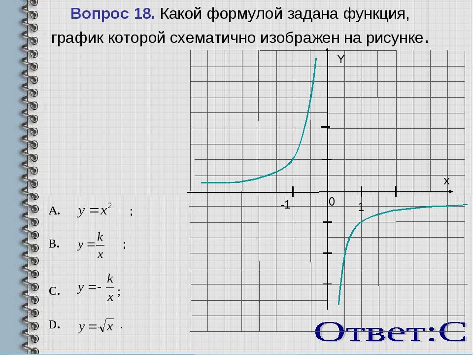 0 x -1 1 Y Вопрос 18.Какой формулой задана функция,...