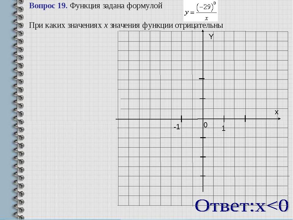 Вопрос 19.Функция задана формулой . При каких значенияхxзначения функции...