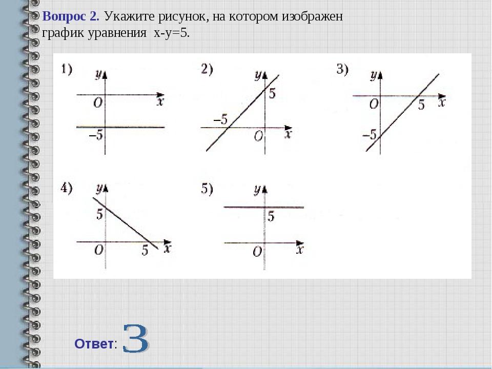 Вопрос 2.Укажите рисунок, на котором изображен график уравнения x-y=5. Ответ: