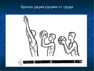 Бросок двумя руками от груди