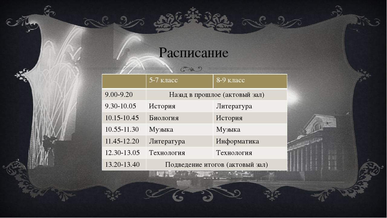 Расписание 5-7класс 8-9класс 9.00-9.20 Назадв прошлое (актовый зал) 9.30-10.0...