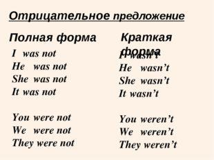 Отрицательное предложение I was not He was not She was not It was not You