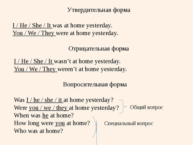 Утвердительная форма I / He / She / It was at home yesterday. You / We / They...
