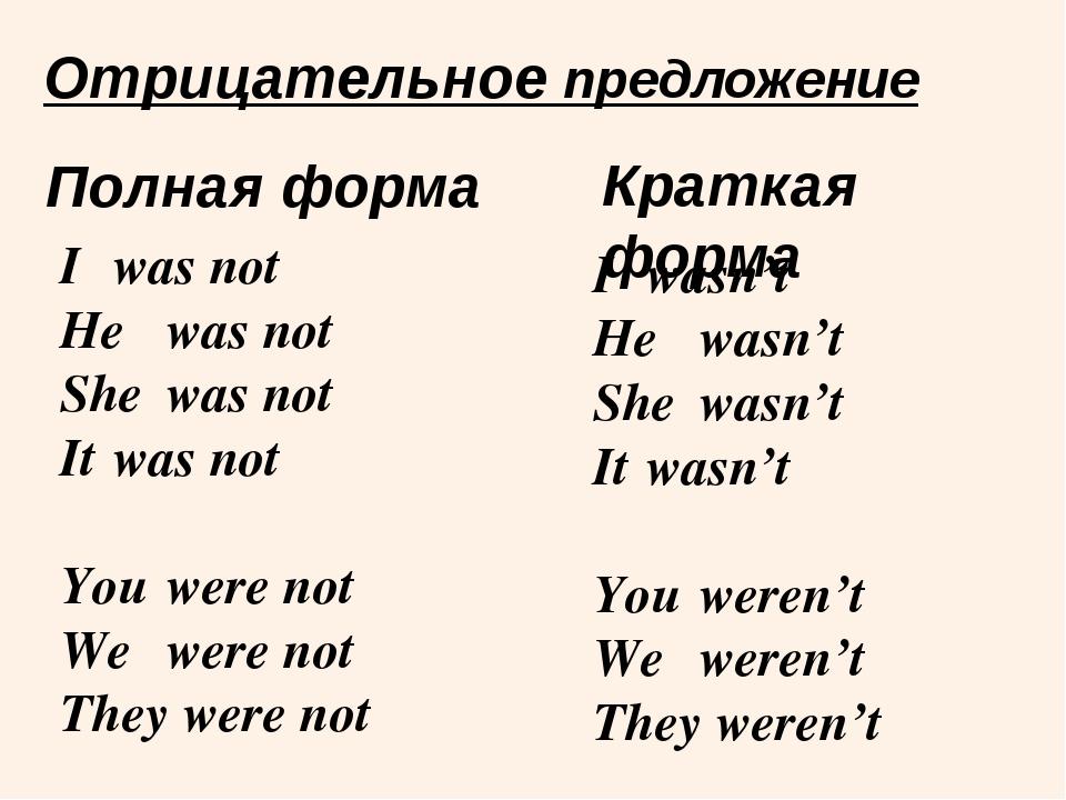 Отрицательное предложение I was not He was not She was not It was not You...