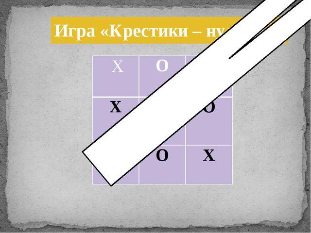 Игра «Крестики – нулики» Х О О Х Х О О О Х