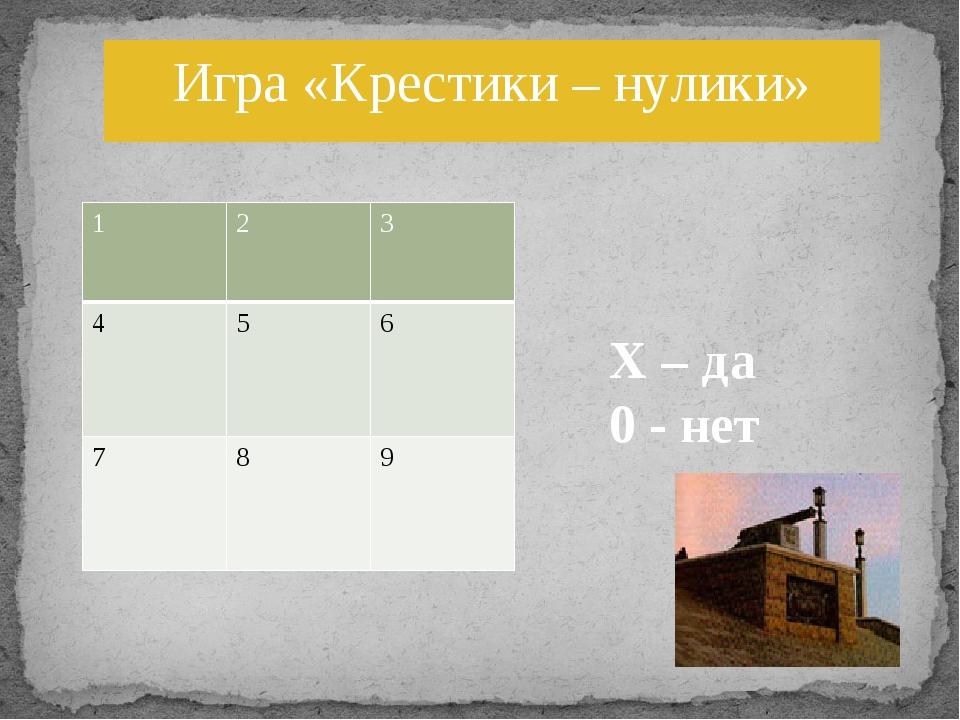 Игра «Крестики – нулики» Х – да 0 - нет 1 2 3 4 5 6 7 8 9