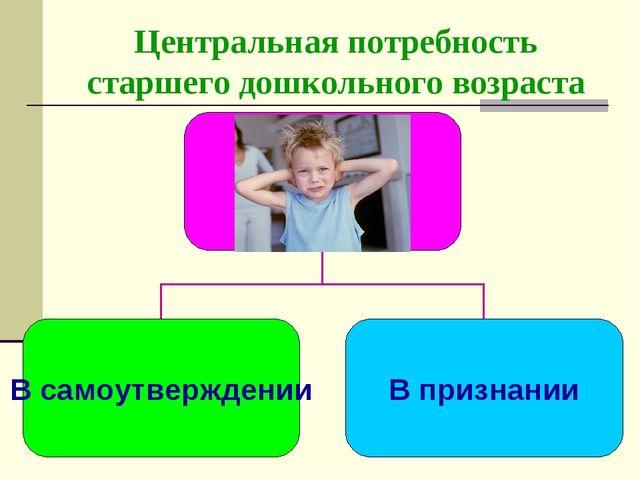Центральная потребность старшего дошкольного возраста