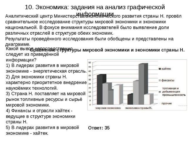 10. Экономика: задания на анализ графической информации Ответ: 35 Аналитическ...