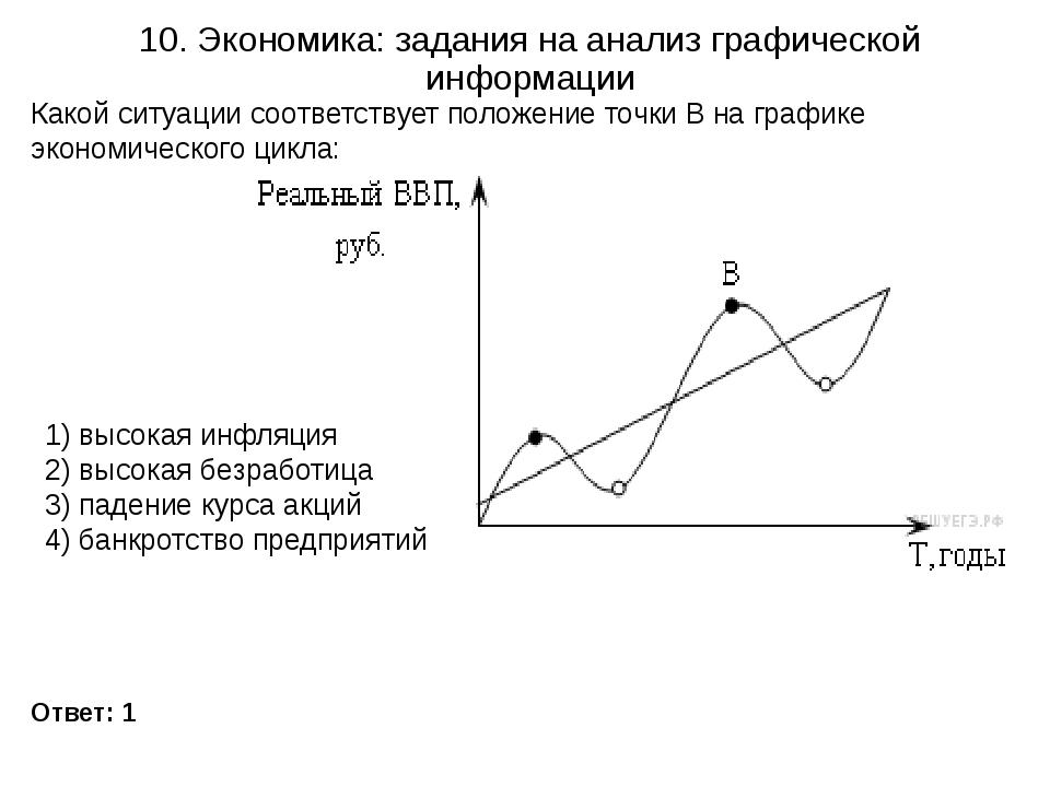 10. Экономика: задания на анализ графической информации Ответ: 1 Какой ситуац...