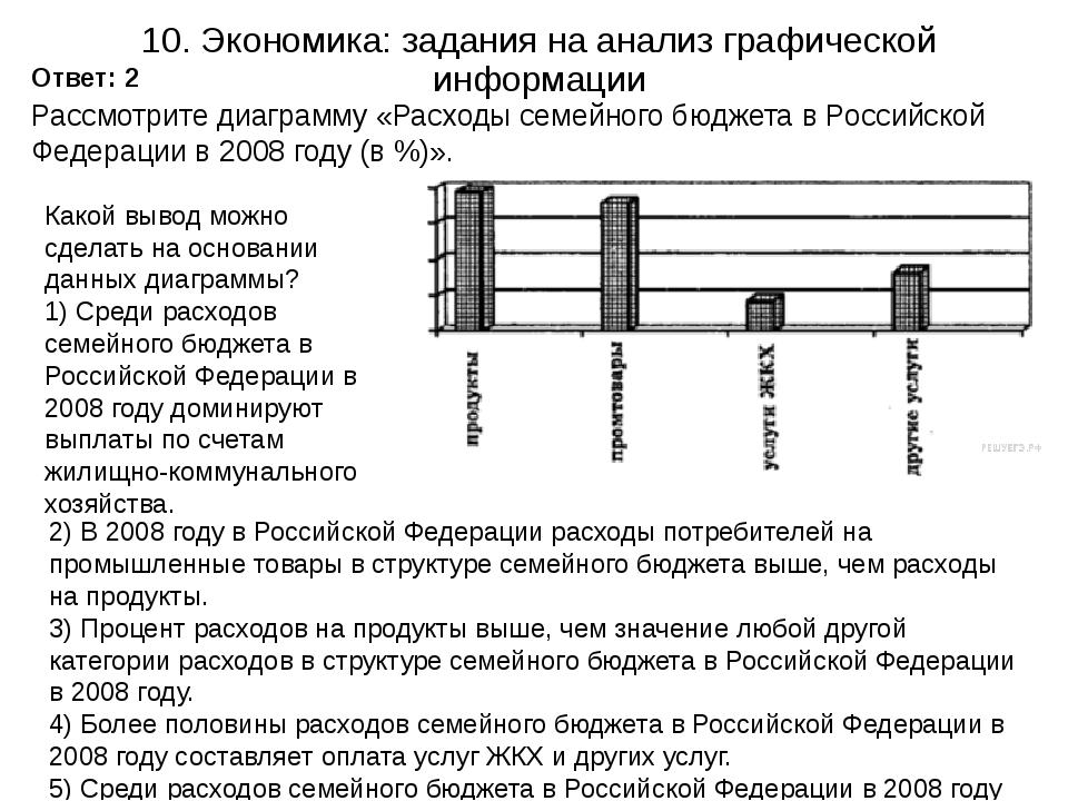 10. Экономика: задания на анализ графической информации Ответ: 2 Рассмотрите...