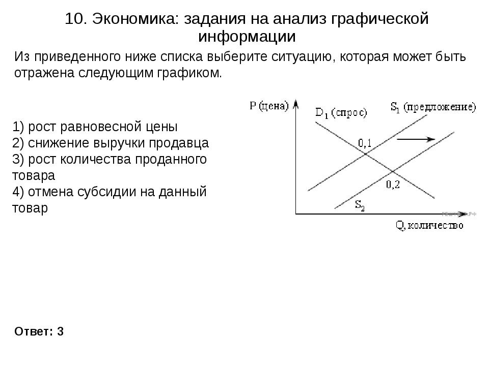 10. Экономика: задания на анализ графической информации Ответ: 3 Из приведенн...
