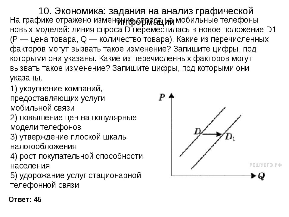 10. Экономика: задания на анализ графической информации Ответ: 45 На графике...