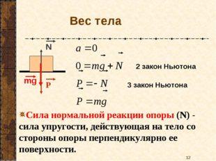 Вес тела Сила нормальной реакции опоры (N) - сила упругости, действующая на т