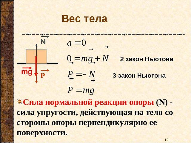 Вес тела Сила нормальной реакции опоры (N) - сила упругости, действующая на т...