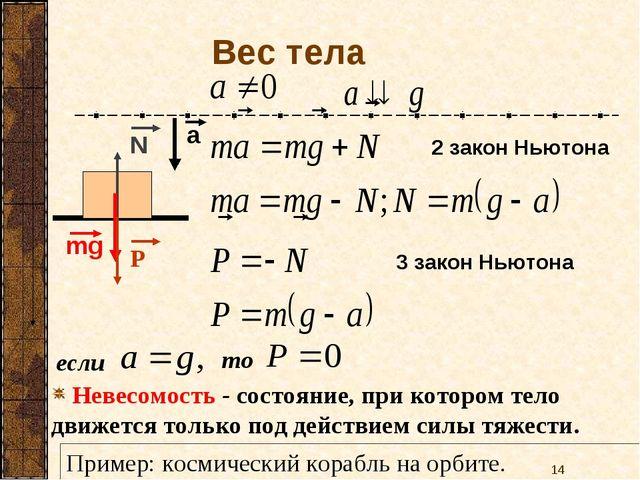 Вес тела Пример: космический корабль на орбите. *