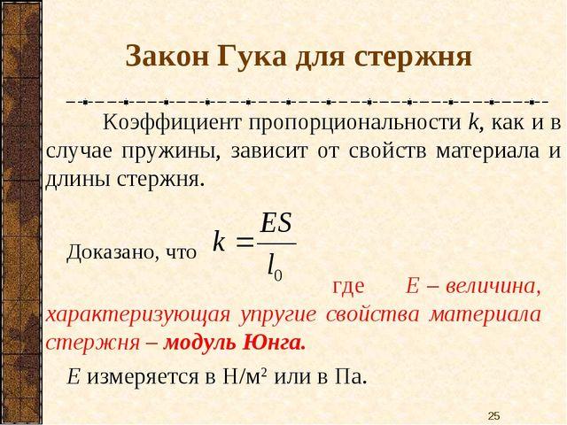 Коэффициент пропорциональности k, как и в случае пружины, зависит от свойств...