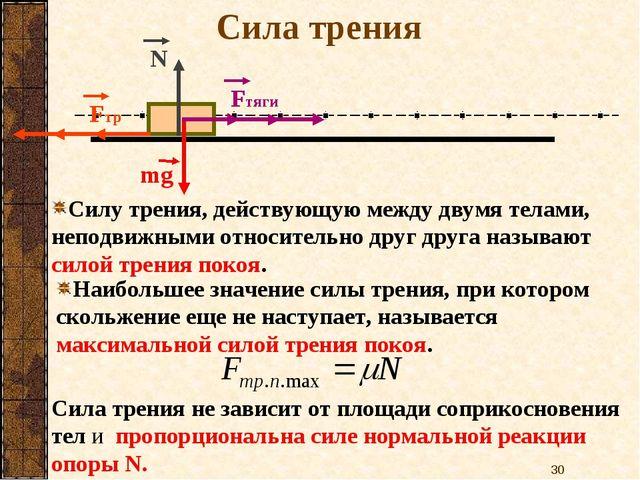 Сила трения mg Fтяги Fтр N Fтяги Fтр Cилу трения, действующую между двумя тел...