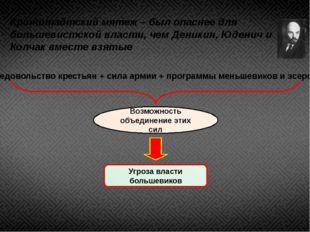 Кронштадтский мятеж – был опаснее для большевистской власти, чем Деникин, Юде