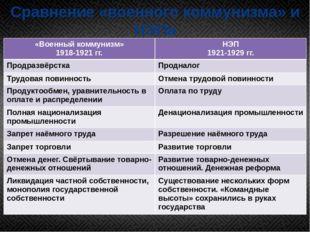 Сравнение «военного коммунизма» и НЭПа «Военный коммунизм» 1918-1921 гг. НЭП