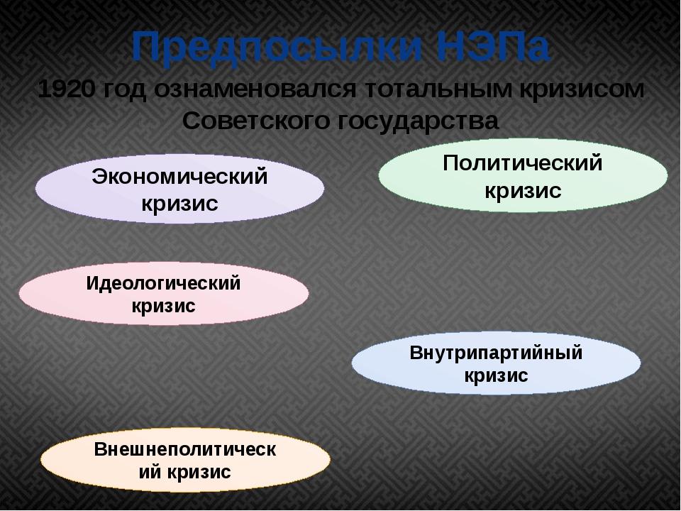 Предпосылки НЭПа 1920 год ознаменовался тотальным кризисом Советского государ...