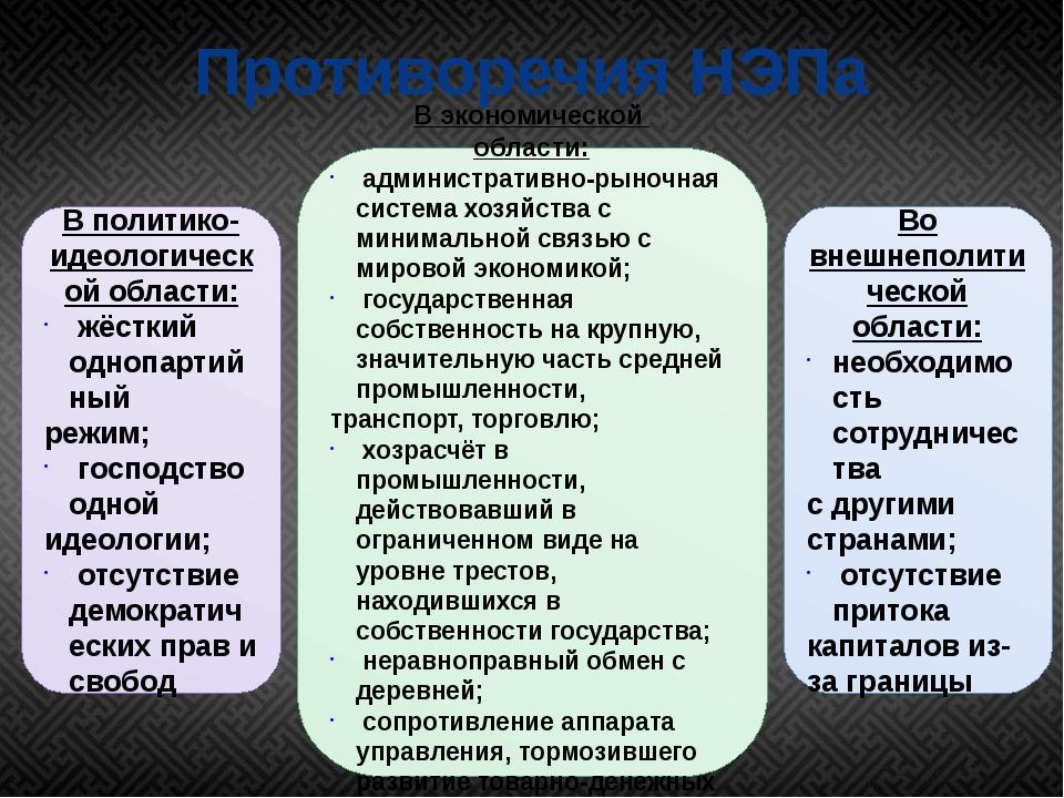 Противоречия НЭПа В политико-идеологической области: жёсткий однопартийный ре...