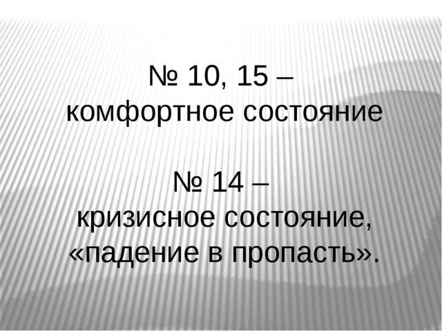 № 10, 15 – комфортное состояние № 14 – кризисное состояние, «падение в пропа...