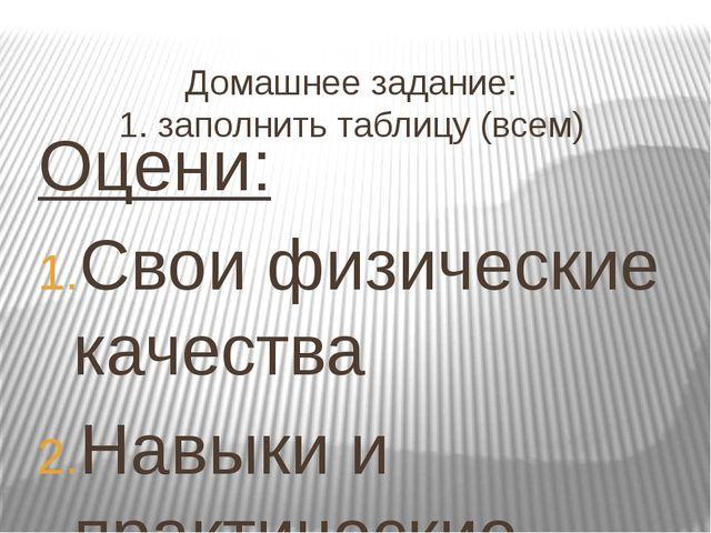 Домашнее задание: 1. заполнить таблицу (всем) Оцени: Свои физические качества...