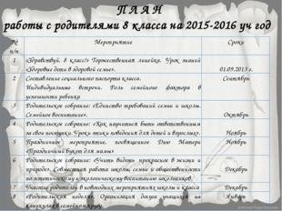 П Л А Н работы с родителями 8 класса на 2015-2016 уч год № п/п Мероприятие С