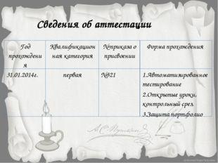 Сведения об аттестации Год прохождения Квалификационная категория № приказа о