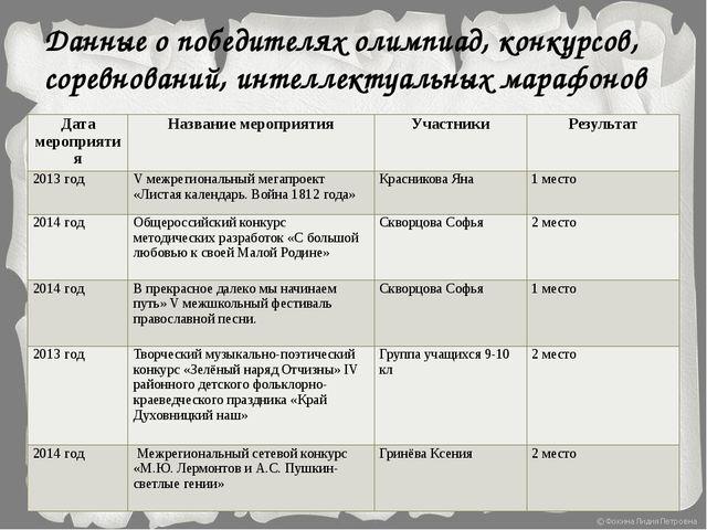 Данные о победителях олимпиад, конкурсов, соревнований, интеллектуальных мара...