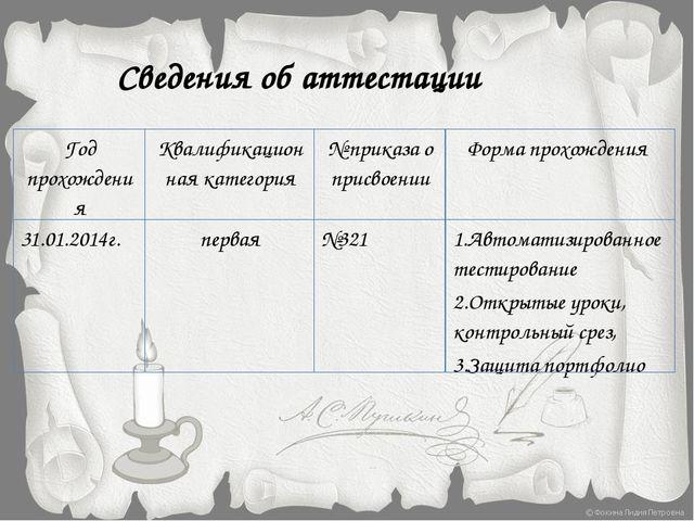 Сведения об аттестации Год прохождения Квалификационная категория № приказа о...