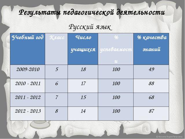 Результаты педагогической деятельности Русский язык Учебный год Класс Число у...