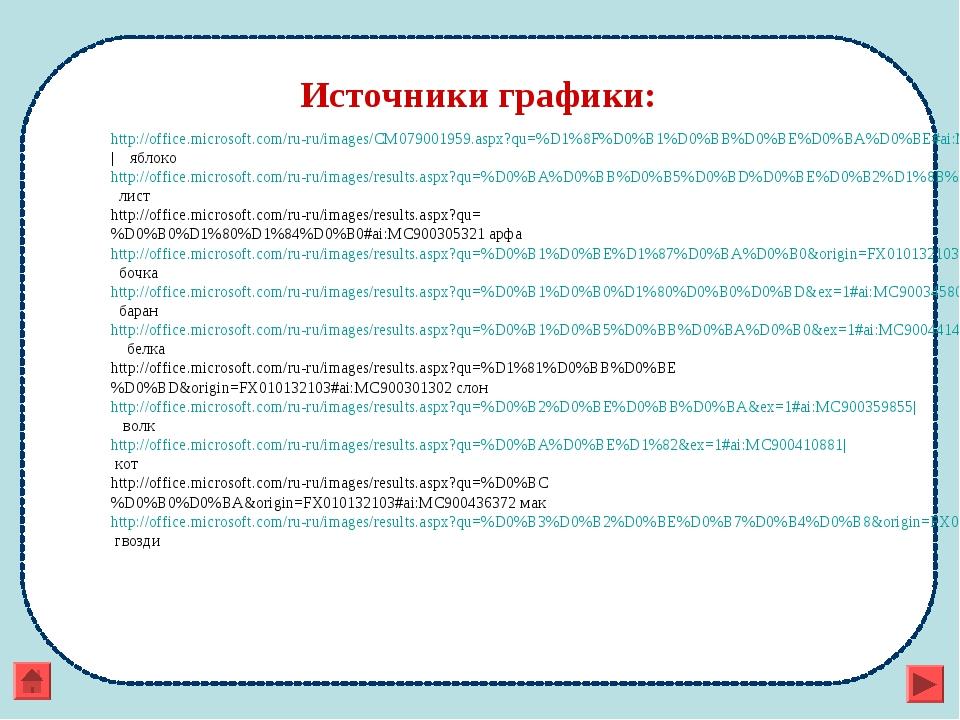 Источники графики: http://office.microsoft.com/ru-ru/images/CM079001959.aspx?...
