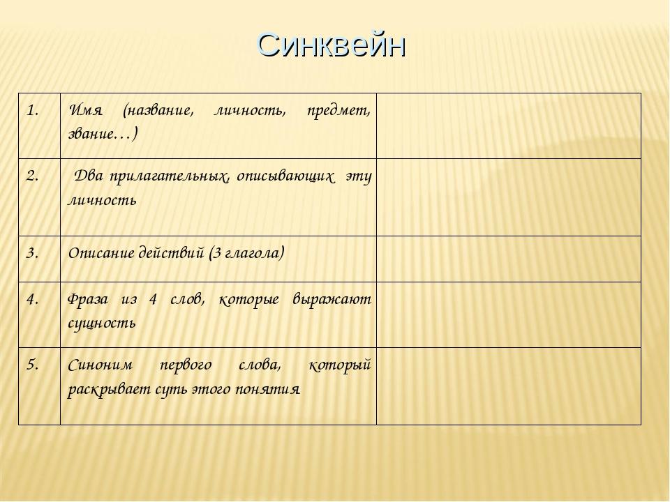 Синквейн 1.Имя (название, личность, предмет, звание…) 2. Два прилагательны...