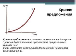 Цена Товар Кривая предложения Кривая предложения позволяет ответить на 2 вопр