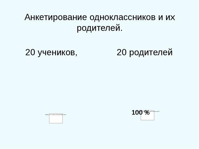 0 0% -- всё свободное время – 2 уч. 10% -- несколько часов в день 8 уч. 40 %...