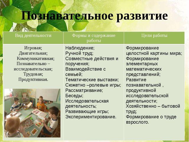 Познавательное развитие Вид деятельности Формы и содержание работы Цели работ...
