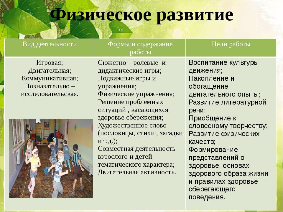 Физическое развитие Вид деятельности Формы и содержание работы Цели работы Иг...
