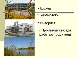 Школа Библиотеки Интернет Производства, где работают родители