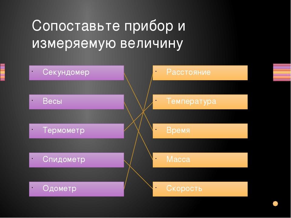 Сопоставьте прибор и измеряемую величину Секундомер Весы Термометр Спидометр...
