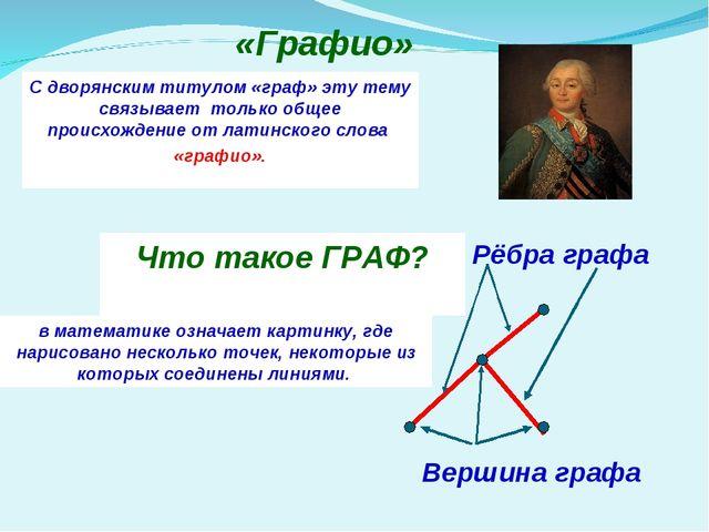 С дворянским титулом «граф» эту тему связывает только общее происхождение от...