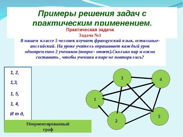 Примеры решения задач с практическим применением. Практическая задача Задача...
