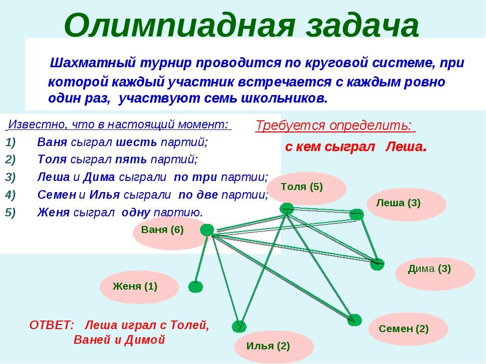 Олимпиадная задача Известно, что в настоящий момент: Ваня сыграл шесть партий...
