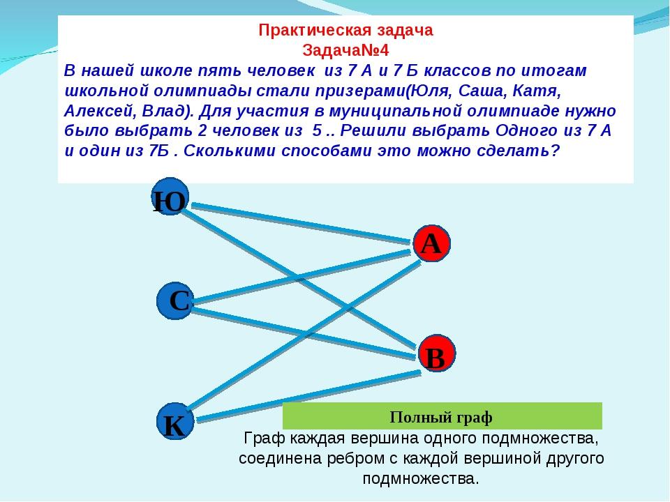 Практическая задача Задача№4 В нашей школе пять человек из 7 А и 7 Б классов...