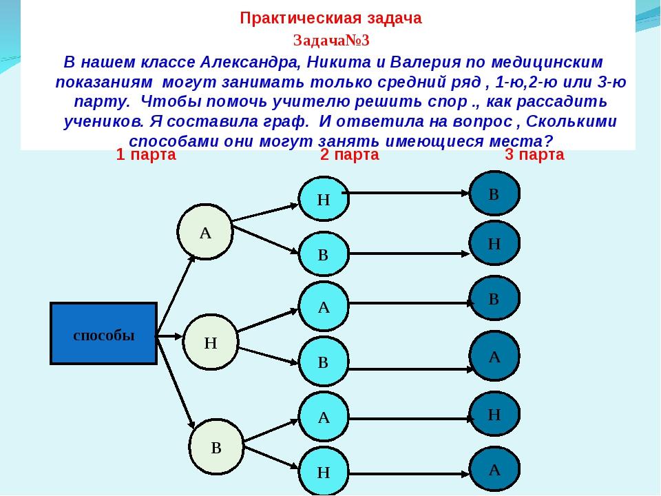 Практическиая задача Задача№3 В нашем классе Александра, Никита и Валерия по...