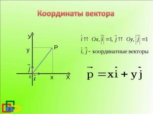 У Х 0 x P y
