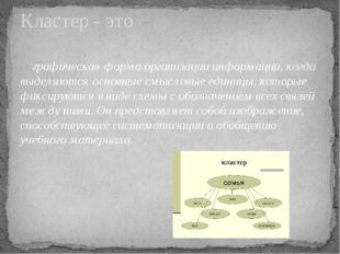 графическая форма организации информации, когда выделяются основные смысловы