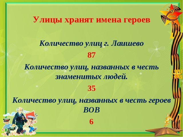 Улицы хранят имена героев Количество улиц г. Лаишево 87 Количество улиц, наз...