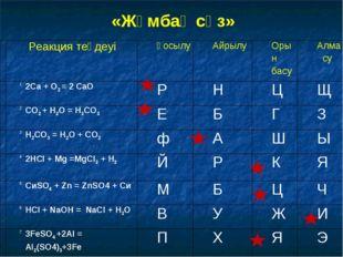 «Жұмбақ сөз»  Реакция теңдеуіҚосылуАйрылуОрын басуАлмасу 1.2Са + О2 = 2